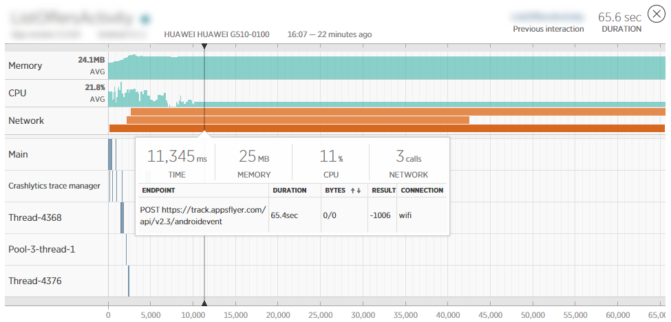 New Relic Slowest Traces